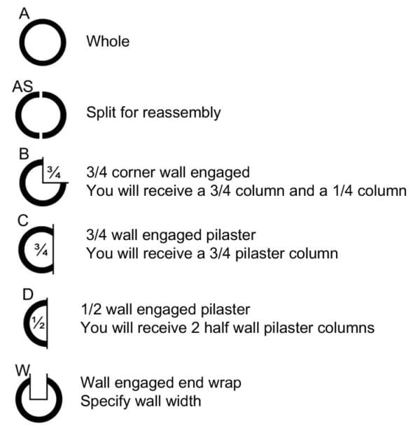 Column split option chart